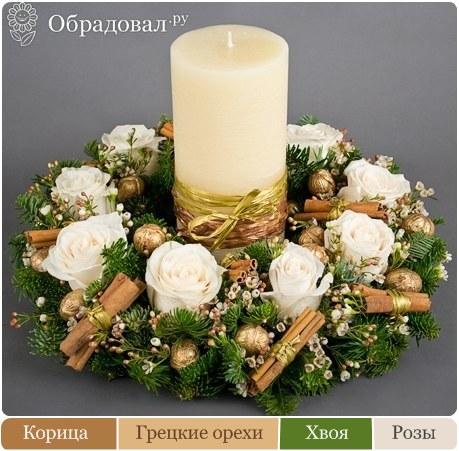 Рождественский венок со свечой своими руками